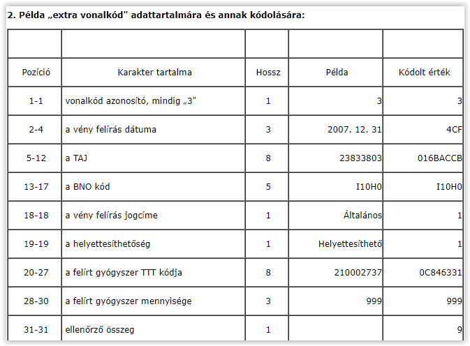 2009.05.01-től érvényes extra vonalkód