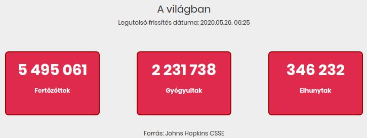 2020.05.26. reggeli koronavírus adatok
