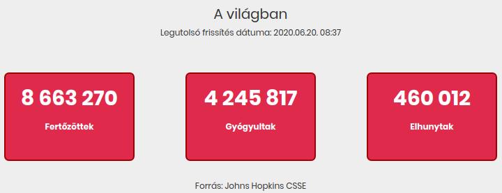 2020.06.20. reggeli koronavírus adatok