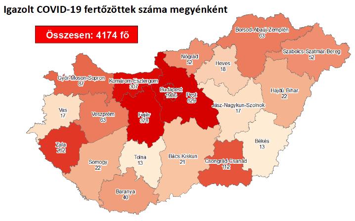 2020.07.04. reggeli koronavírus adatok