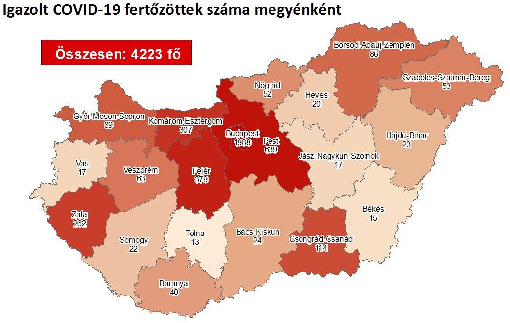 2020.07.10. reggeli koronavírus adatok