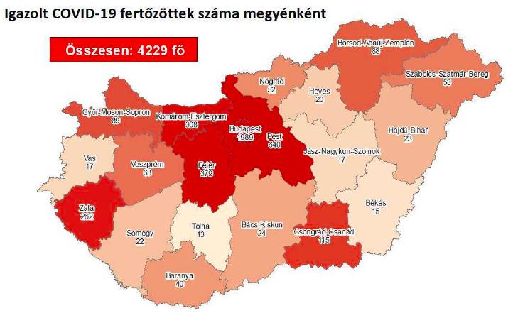 2020.07.11. reggeli koronavírus adatok