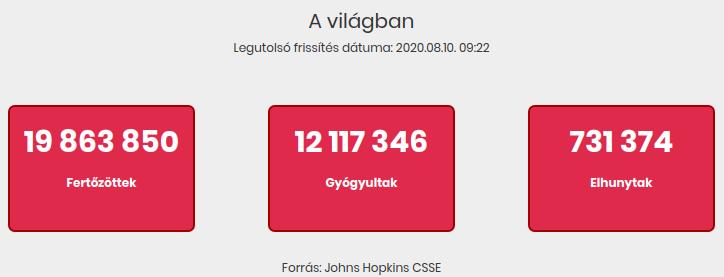 2020.08.10. reggeli koronavírus adatok