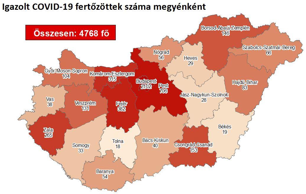 2020.08.12. reggeli koronavírus adatok