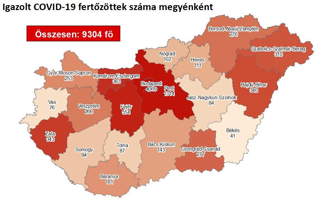 2020.09.08. reggeli koronavírus adatok