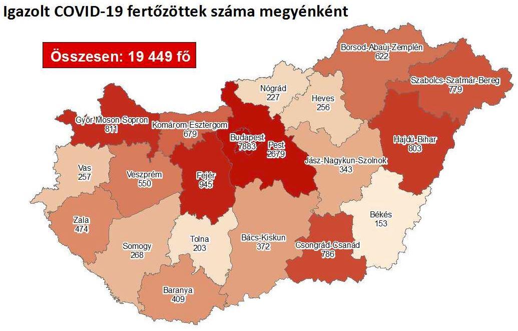 2020.09.22. reggeli koronavírus adatok