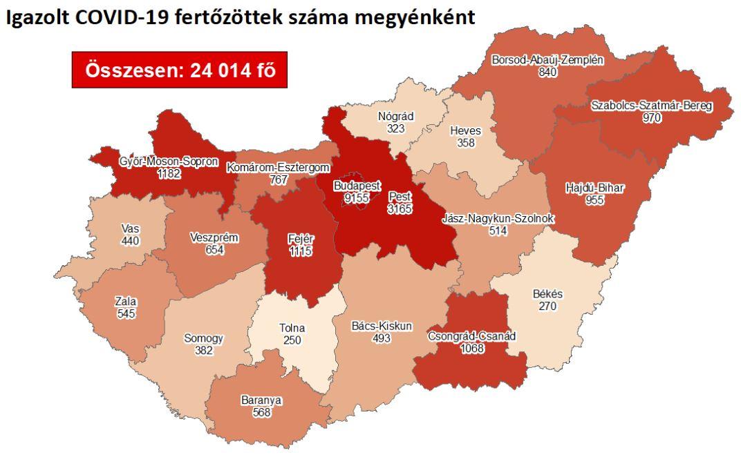 2020.09.27. reggeli koronavírus adatok