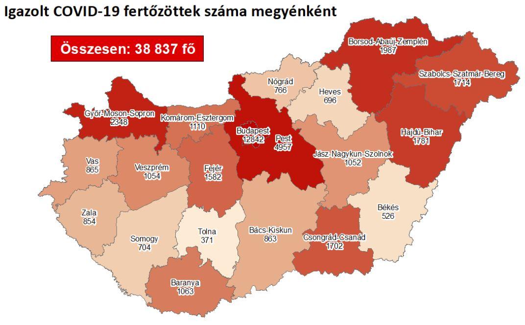 2020.10.12. reggeli koronavírus adatok
