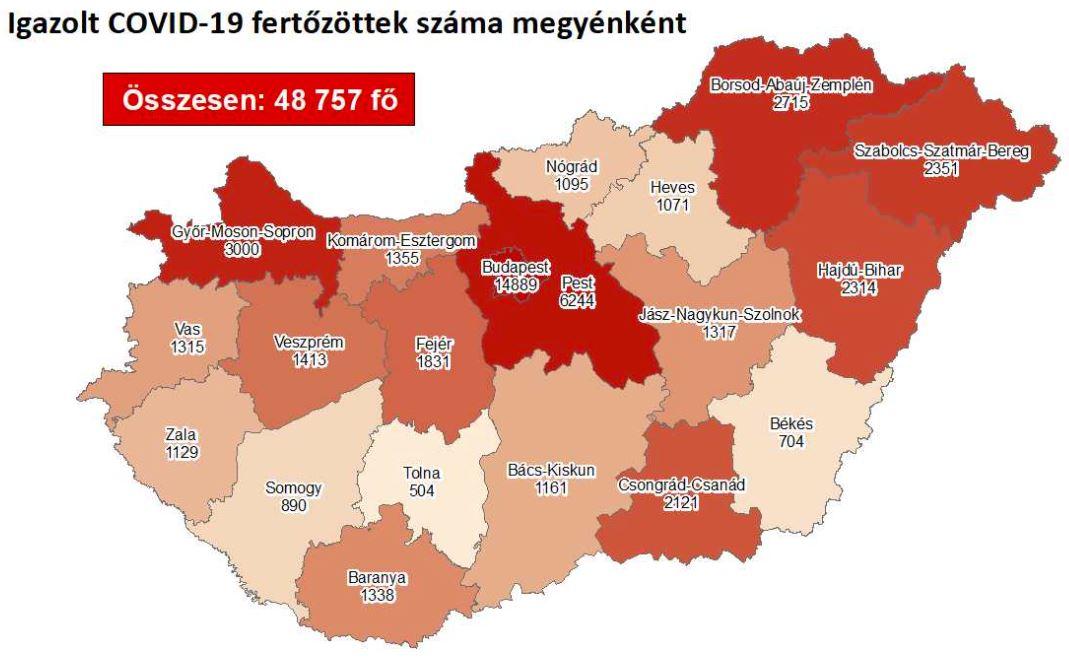 2020.10.20. reggeli koronavírus adatok