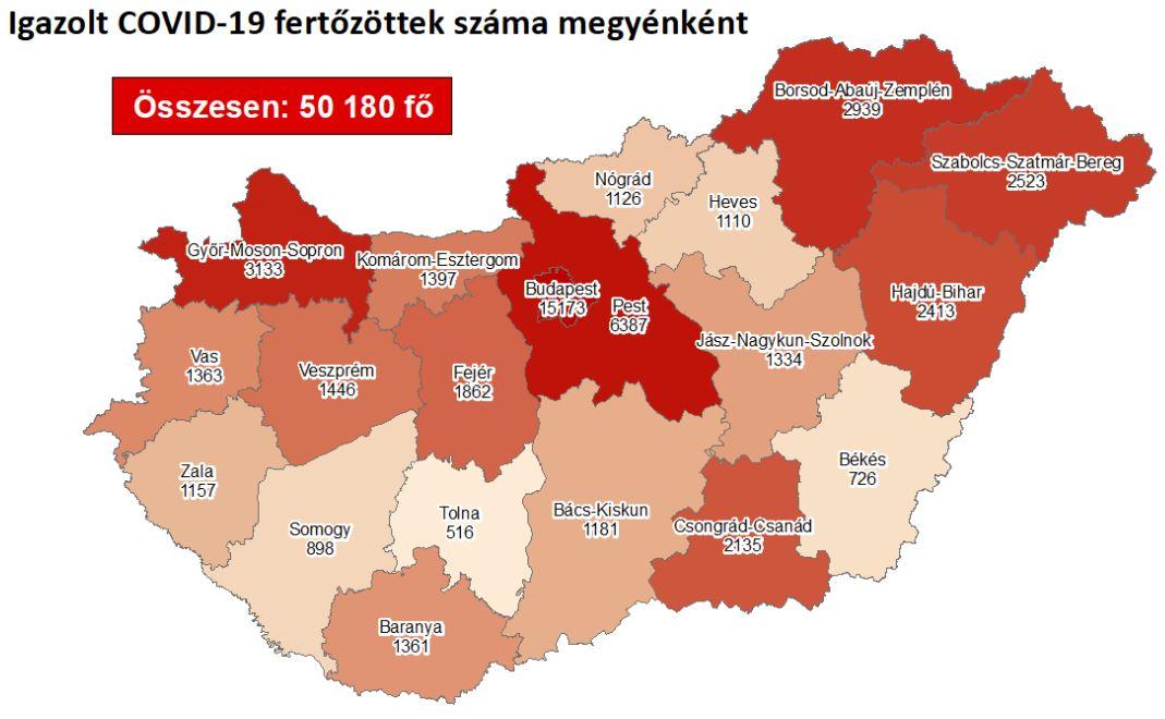 2020.10.21. reggeli koronavírus adatok