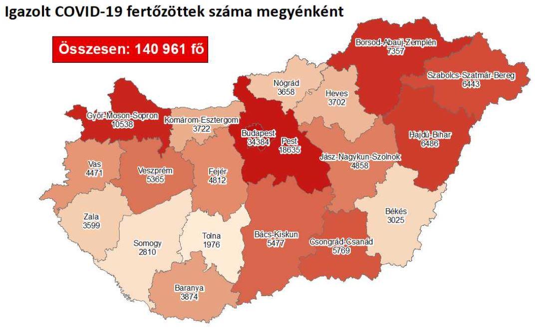 2020.11.15. reggeli koronavírus adatok