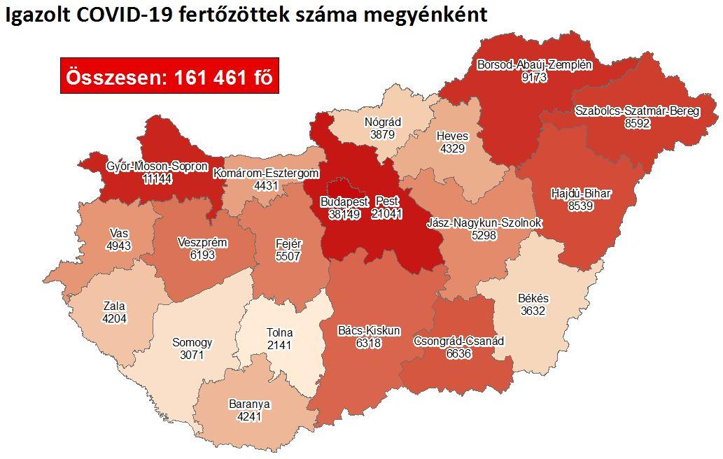 2020.11.19. reggeli koronavírus adatok