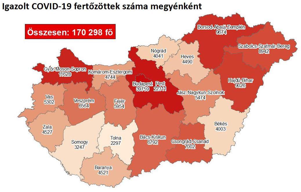 2020.11.21. reggeli koronavírus adatok